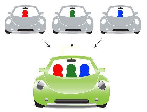Save Money Traveling Around Spain Sharing Car