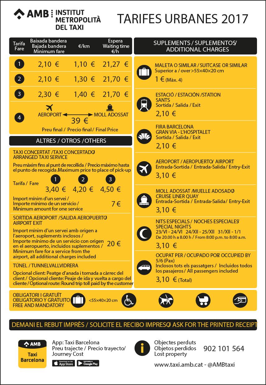 barcelona urban taxi tarifs