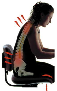 wrong body posture when sitting